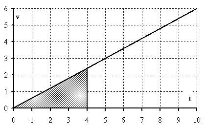 koordinatsystem i 3 akser